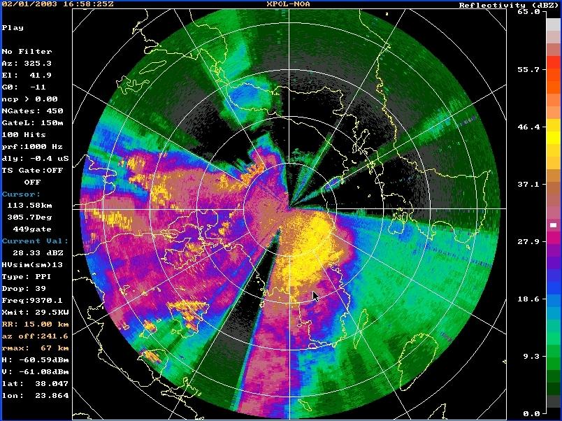 Meteo radars